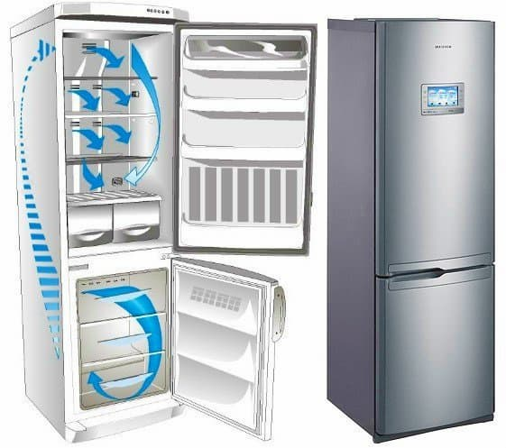 How does a refrigerator work 4